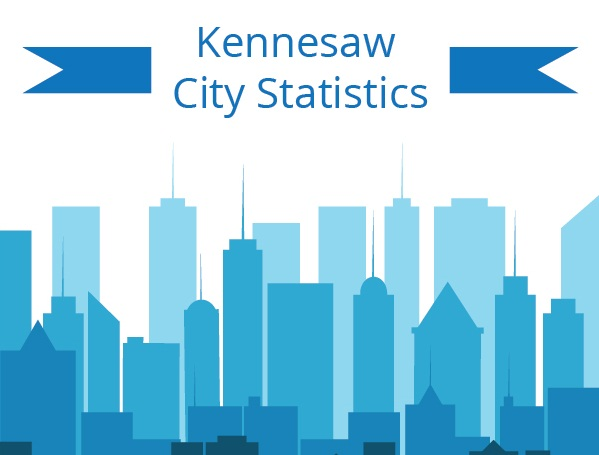 Kennesaw City Statistics